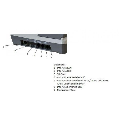 Cititor coduri de bare 2D hp QD 2100 si casa de marcat TREMOL M20